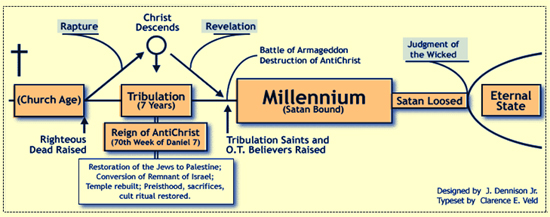premellenium_scheme_3