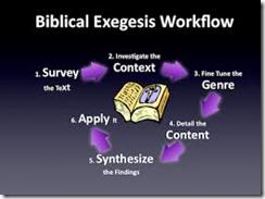 exegesis bible